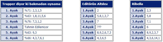 18 Temmuz 2019 Perşembe Ankara At Yarışı Tahminleri