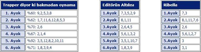 18 Ekim Cuma İstanbul At Yarışı Tahminleri