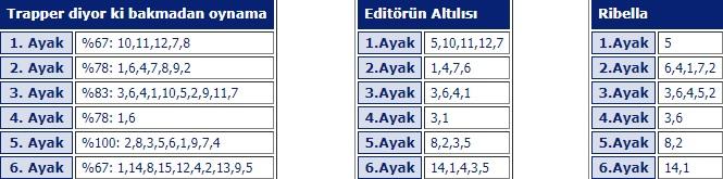 19 Mayıs 2019 Pazar Adana at yarışı tahminleri