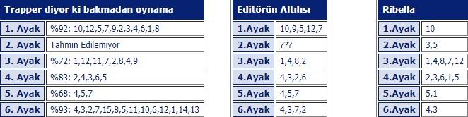 19 Mayıs 2019 Pazar istanbul at yarışı tahminleri