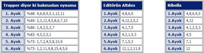 2 Ocak 2019 çarşamba istanbul at yarışı tahminleri