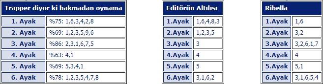 20 Mart 2019 çarşamba istanbul at yarışı tahminleri