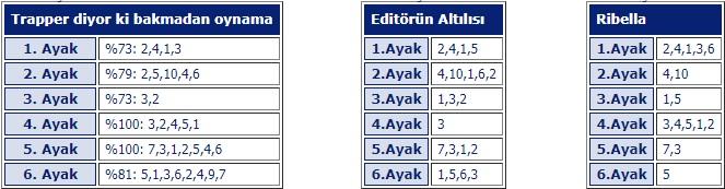 12 Temmuz 2018 Perşembe Kocaeli at yarışı tahminleri