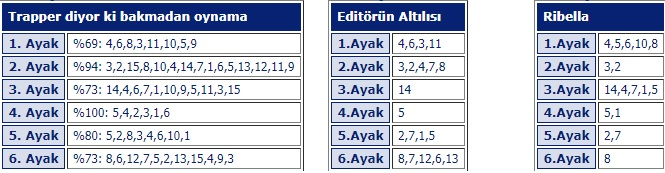 22 Mayıs 2019 çarşamba istanbul at yarışı tahminleri