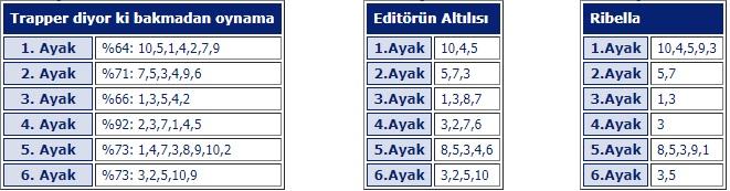 22 Ekim 2019 Salı Adana At Yarışı Tahminleri