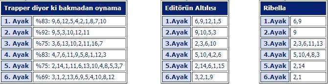 22 Ekim 2019 Salı Diyarbakır At Yarışı Tahminleri