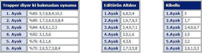 23 Şubat 2019 Cumartesi Adana at yarışı tahminleri