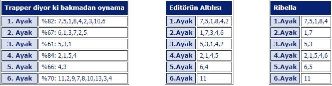 23 Şubat 2019 Cumartesi İstanbul at yarışı tahminleri