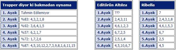 23 Eylül 2019 Pazartesi Bursa at yarışı tahminleri
