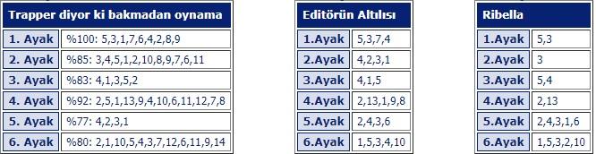 24 Mart 2019 Pazar Adana at yarışı tahminleri