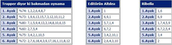 24 Mayıs 2018 Perşembe İzmir at yarışı tahminleri