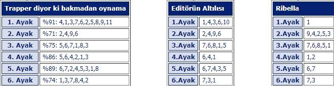 24 Mayıs 2019 cuma İstanbul at yarışı tahminleri