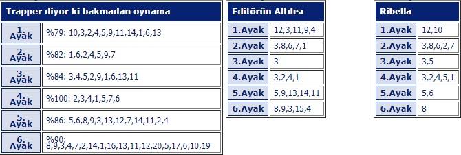 24 Haziran 2019 Pazartesi Bursa at yarışı tahminleri