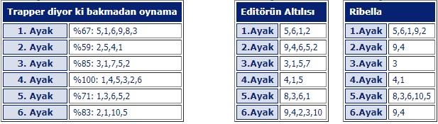 7 Kasım 2018 çarşamba istanbul at yarışı tahminleri