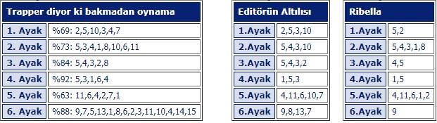 14 Kasım 2018 Bursa at yarışı programı