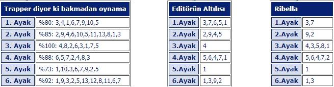 24 Ekim 2019 Perşembe istanbul at yarışı tahminleri