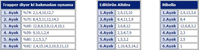 29 Nisan 2018 pazar istanbul at yarışı tahminleri