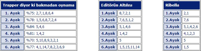 8 nisan 2018 pazar istanbul at yarışı tahminleri