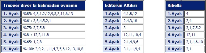 2 Mayıs 2018 Çarşamba Elazığ At Yarışı Tahminleri