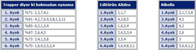2 Mayıs 2018 Çarşamba İstanbul At Yarışı Tahminleri
