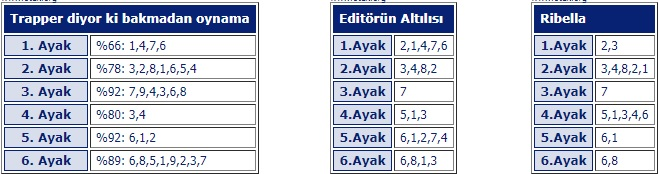 8 Kasım 2018 Perşembe Ankara At Yarışı Tahminleri