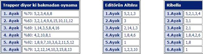 15 Kasım 2018 Perşembe İzmir At Yarışı Tahminleri