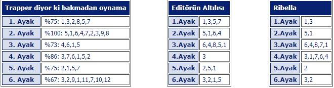 25 Aralık 2018 Salı Adana At Yarışı Tahminleri