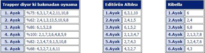26 Mayıs 2019 Pazar Adana at yarışı tahminleri