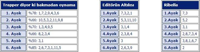 26 Mayıs 2019 Pazar istanbul at yarışı tahminleri