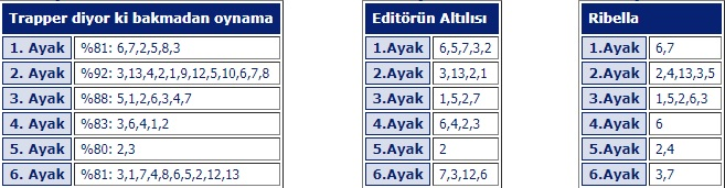 26 Ağustos 2019 Pazartesi Bursa at yarışı tahminleri