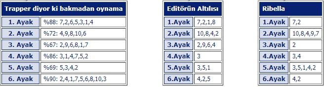 27 Mayıs 2019 Pazartesi Bursa at yarışı tahminleri