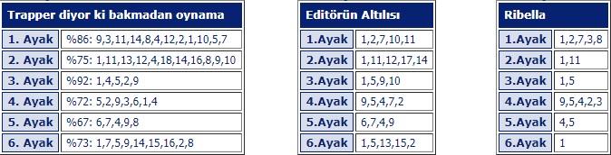 12 Nisan 2018 perşembe Ankara at yarışı tahminleri