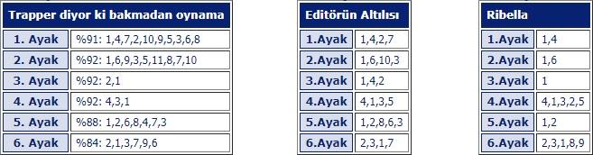 13 Aralık 2018 Perşembe İzmir At Yarışı Tahminleri