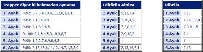 3 mart 2018 Cumartesi Adana At Yarışı Tahminleri
