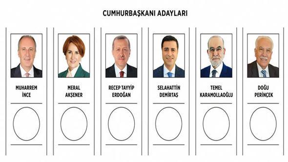 Cumhurbaşkanı adayları oy pusulası 24 haziran 2018