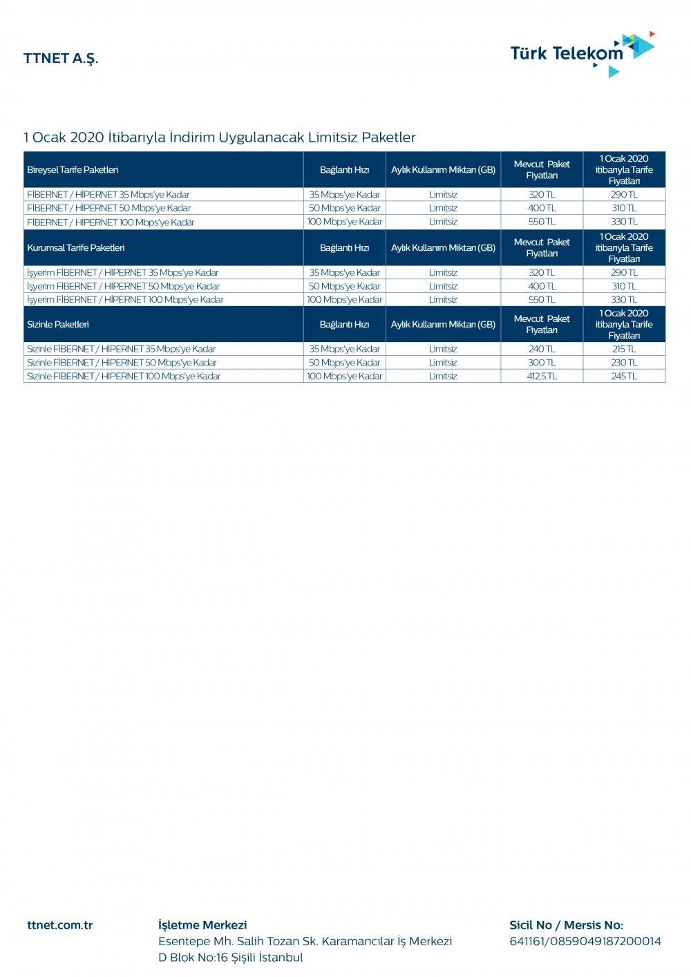2021 Türk Telekom (TTNET) kotalı ve kotasız internet paketleri ve fiyatları